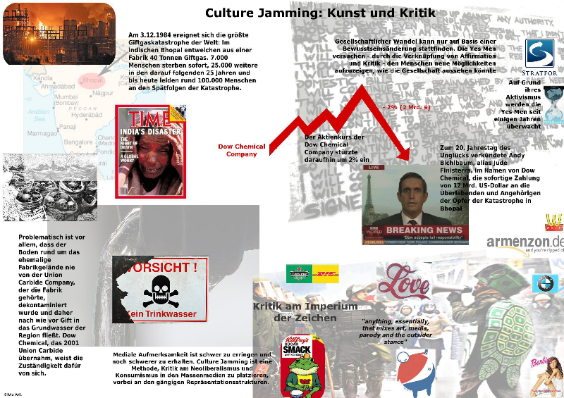 arlt_silvia_culture-jamming_kunst-und-kritik